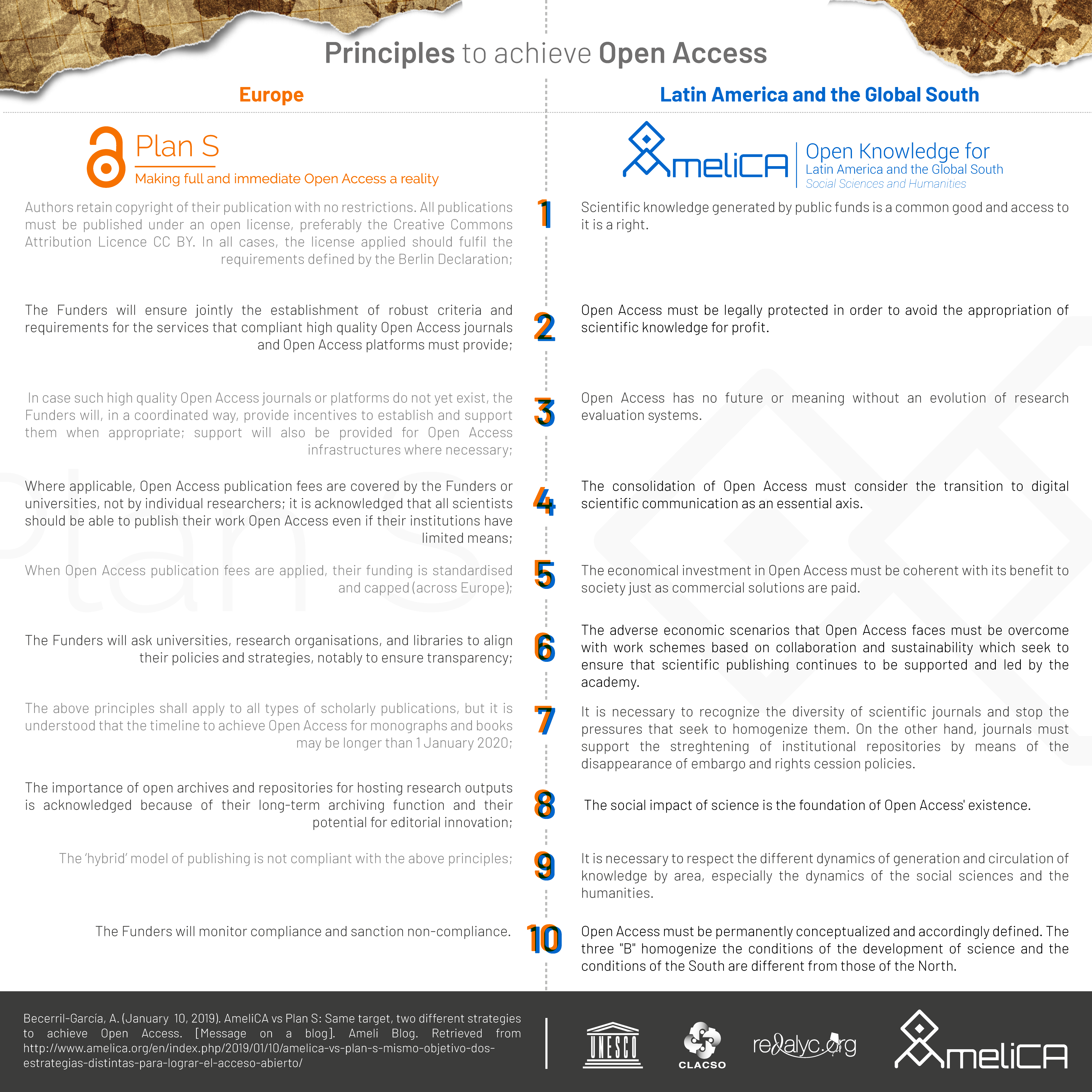 There are coincidences between the proposals of Plan S and AmeliCA, such as establishing that decisive steps must be taken to achieve Open Access.
