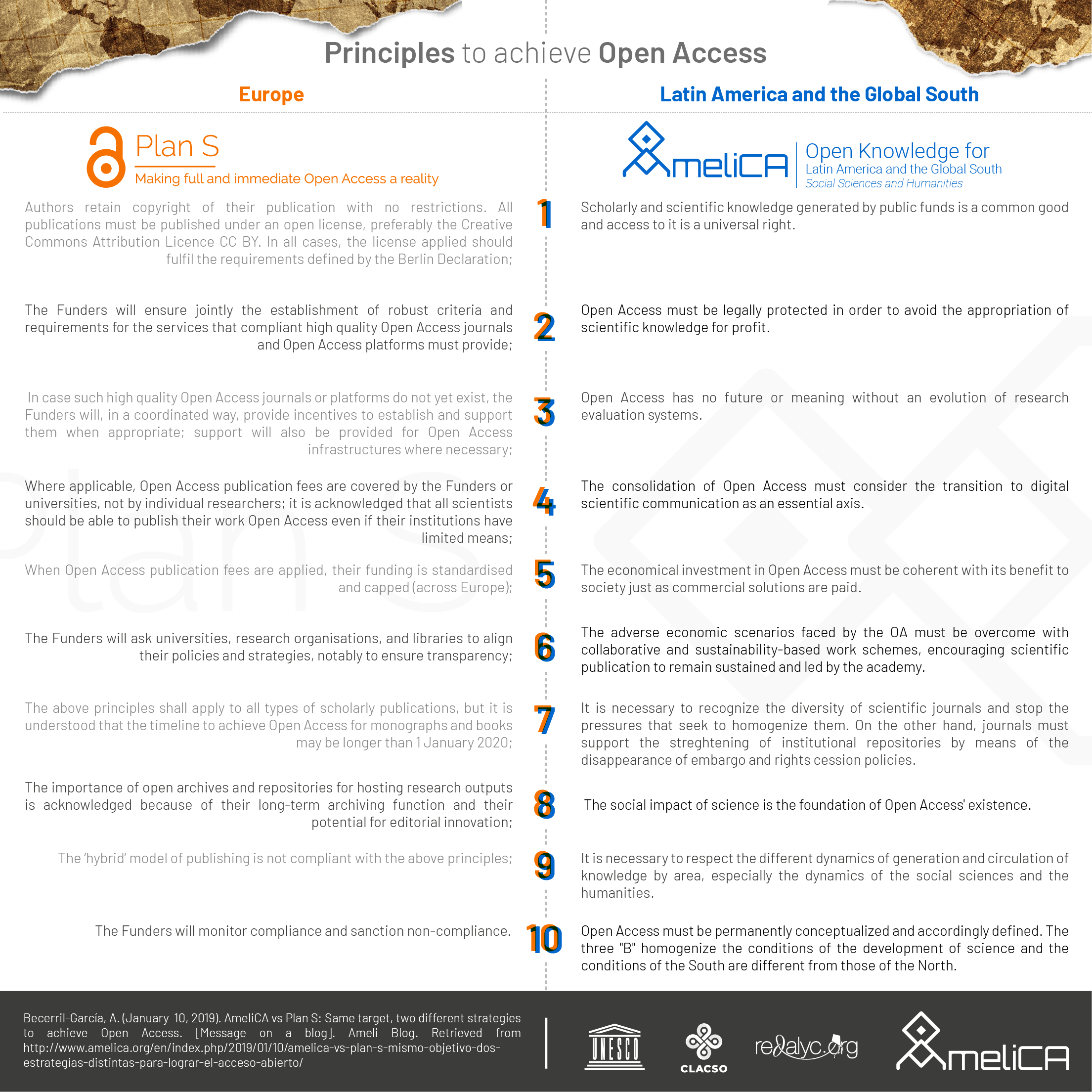 http://www.amelica.org/wp-content/uploads/2019/04/principles-Amelica-PlanS-eng.png